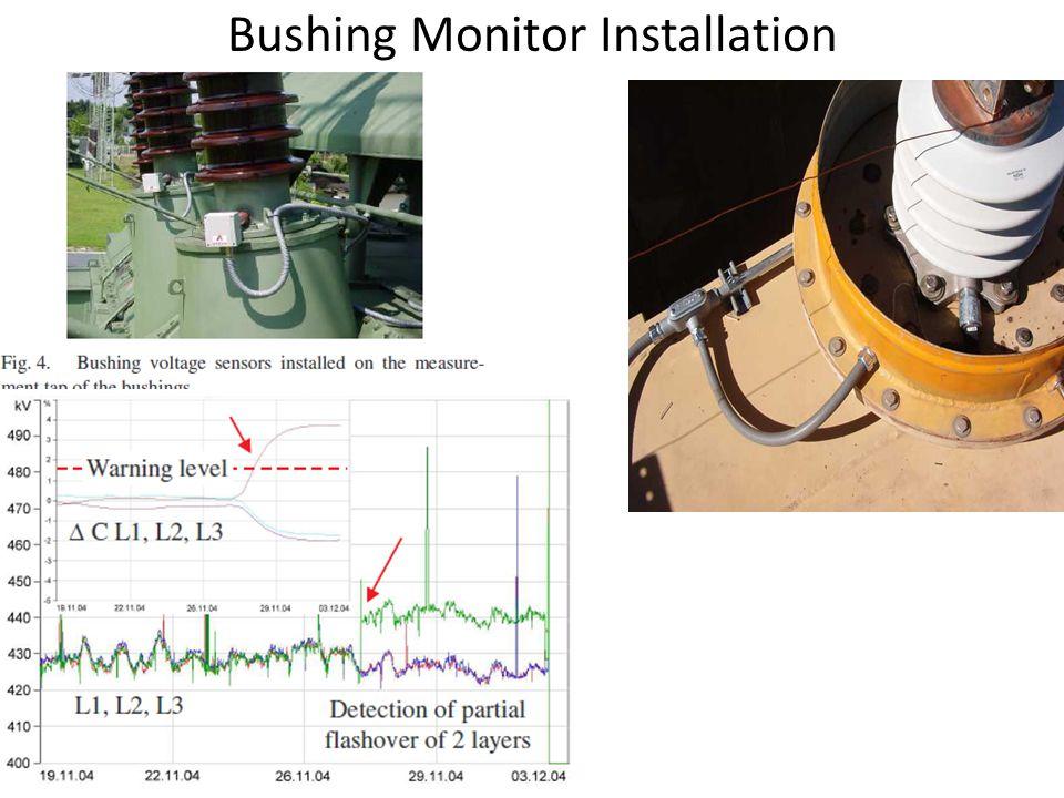 Bushing Monitor Installation