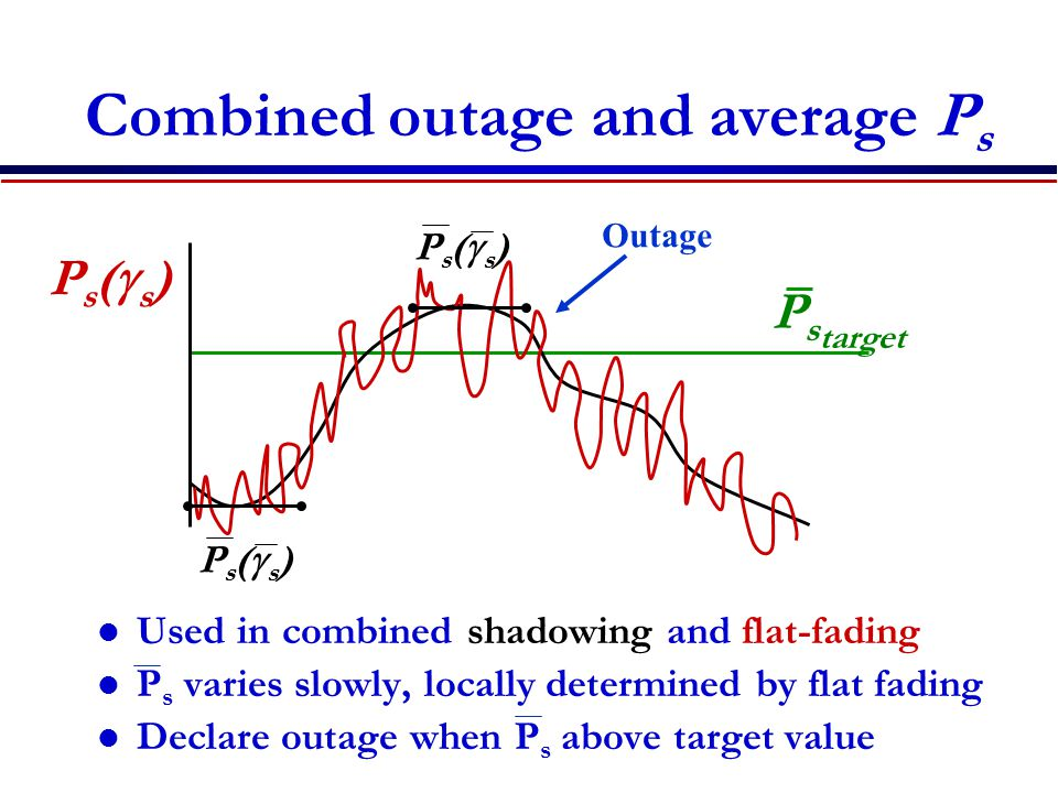 Combined outage and average P s Used in combined shadowing and flat-fading P s varies slowly, locally determined by flat fading Declare outage when P s above target value Ps(s)Ps(s) P s target Ps(s)Ps(s) Ps(s)Ps(s) Outage