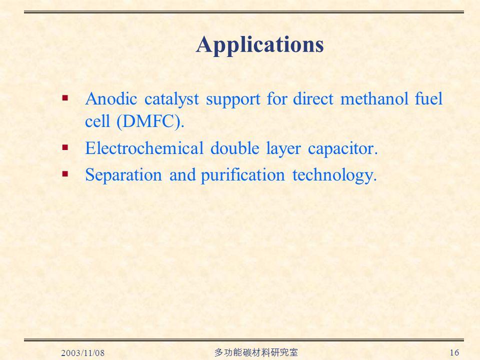 2003/11/08 多功能碳材料研究室 16 Applications  Anodic catalyst support for direct methanol fuel cell (DMFC).