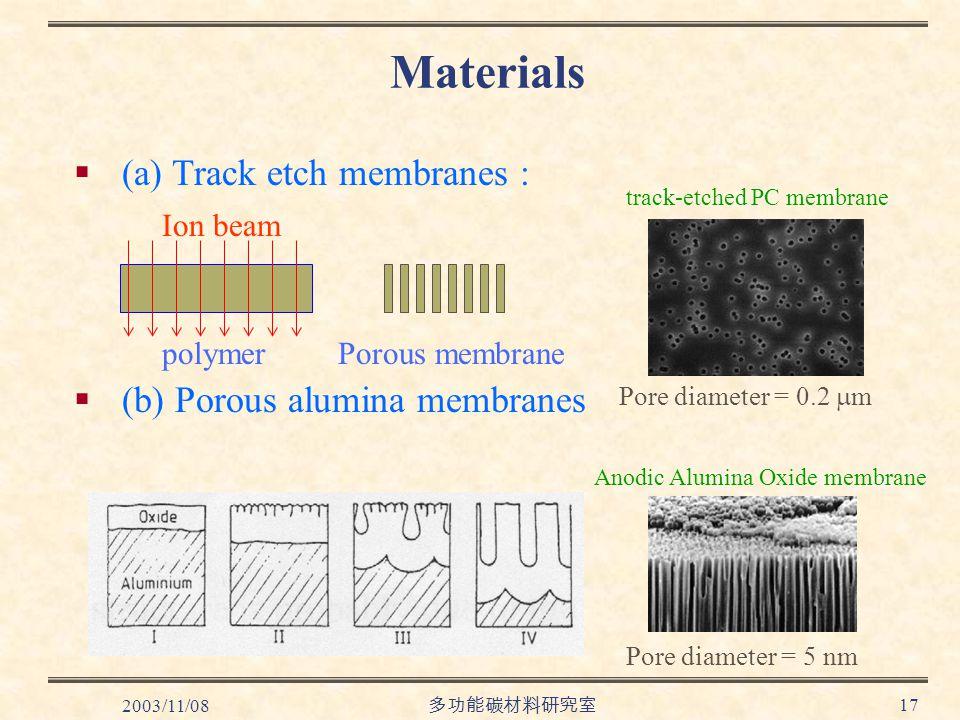 2003/11/08 多功能碳材料研究室 17 Materials  (a) Track etch membranes :  (b) Porous alumina membranes polymer Ion beam Porous membrane track-etched PC membrane Anodic Alumina Oxide membrane Pore diameter = 0.2  m Pore diameter = 5 nm