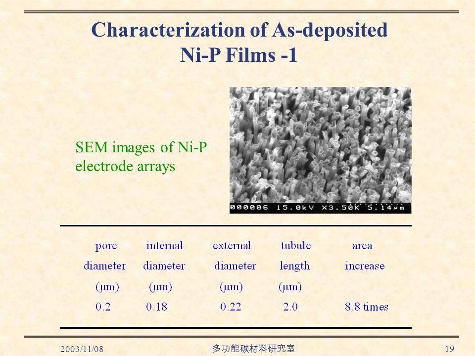 2003/11/08 多功能碳材料研究室 19 Characterization of As-deposited Ni-P Films -1 SEM images of Ni-P electrode arrays