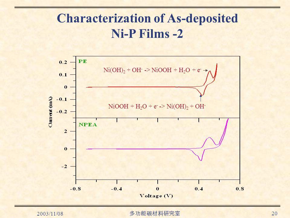 2003/11/08 多功能碳材料研究室 20 Ni(OH) 2 + OH - -> NiOOH + H 2 O + e - NiOOH + H 2 O + e - -> Ni(OH) 2 + OH - Characterization of As-deposited Ni-P Films -2