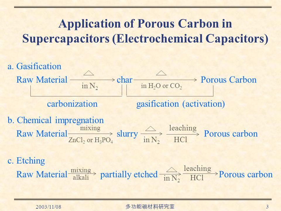 2003/11/08 多功能碳材料研究室 3 Application of Porous Carbon in Supercapacitors (Electrochemical Capacitors) in N 2 in H 2 O or CO 2 mixing ZnCl 2 or H 3 PO 4 in N 2 leaching HCl in N 2 mixing alkali leaching HCl a.