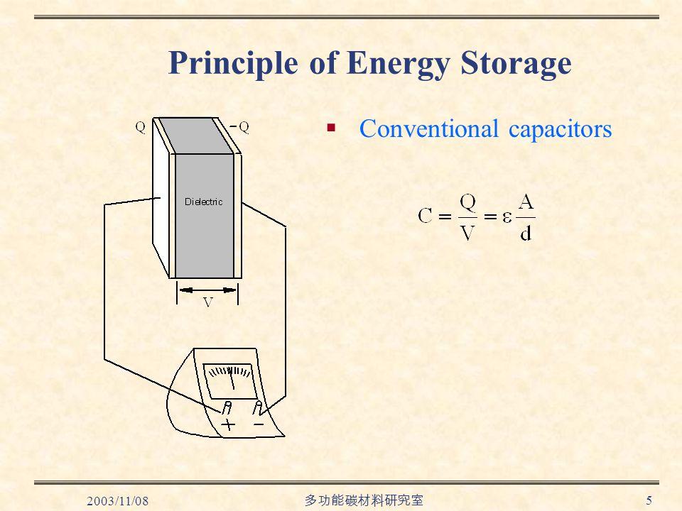 2003/11/08 多功能碳材料研究室 5 Principle of Energy Storage  Conventional capacitors