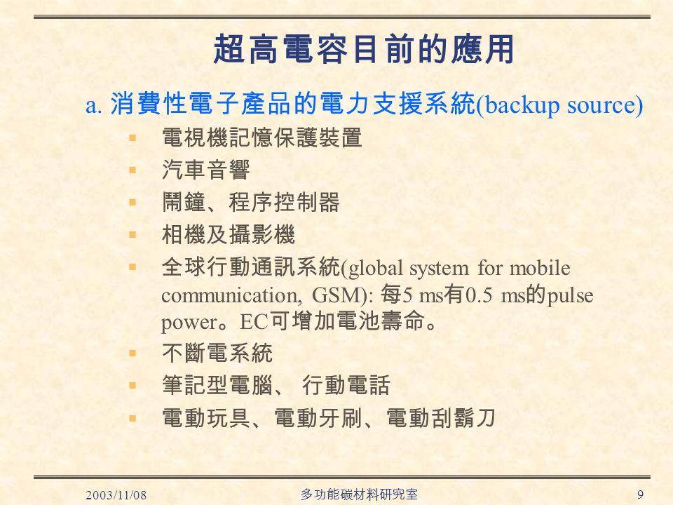 2003/11/08 多功能碳材料研究室 9 超高電容目前的應用 a.