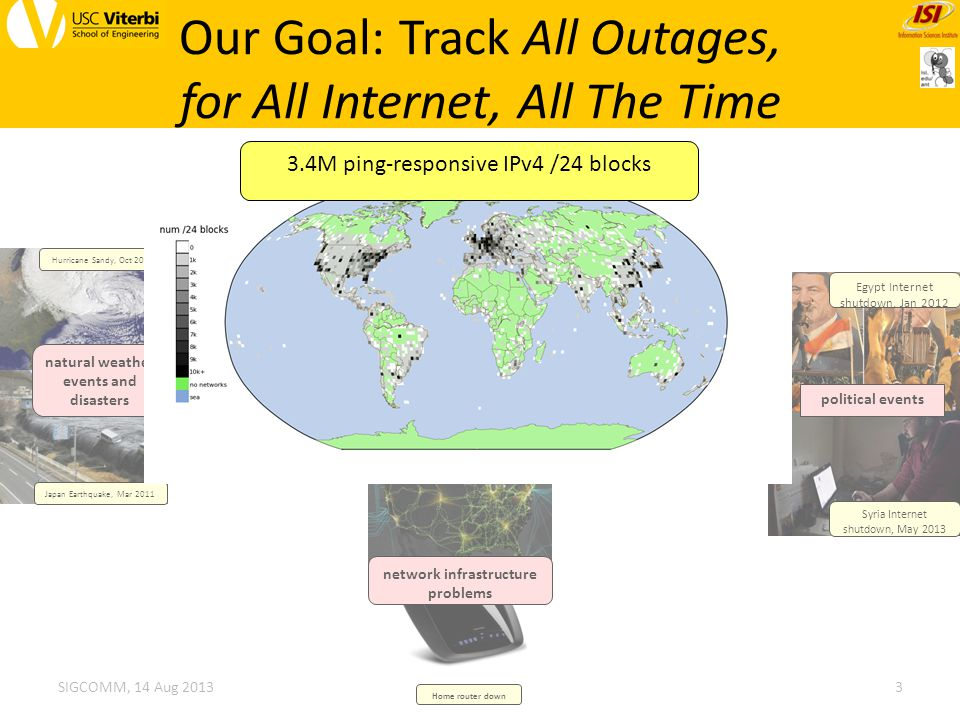 Why Study Internet Reliability.Internet Users – am I getting the reliability I pay for.