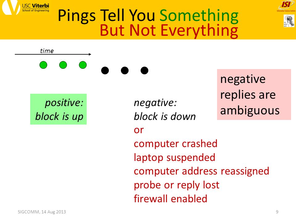 Pings Tell You Something positive: block is up negative: block is down But Not Everything or computer crashed laptop suspended computer address reassigned probe or reply lost firewall enabled negative replies are ambiguous time 9SIGCOMM, 14 Aug 2013
