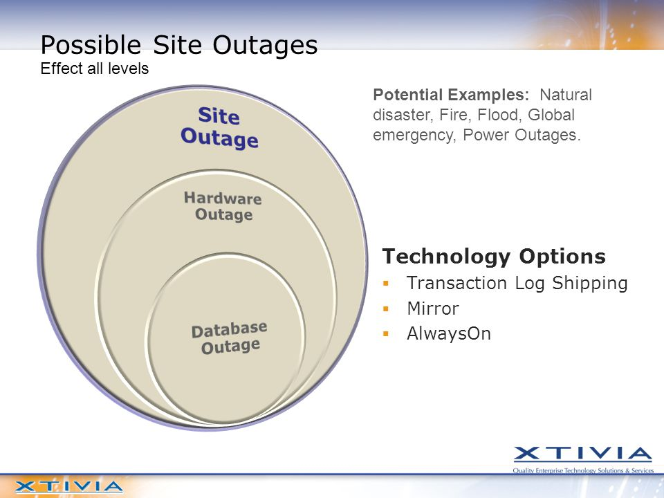 Possible Site Outages Technology Options  Transaction Log Shipping  Mirror  AlwaysOn Potential Examples: Natural disaster, Fire, Flood, Global emergency, Power Outages.