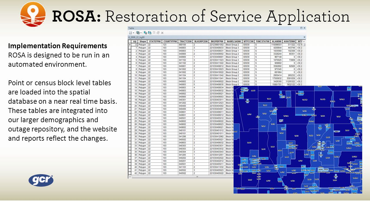Implementation Requirements ROSA is designed to be run in an automated environment.
