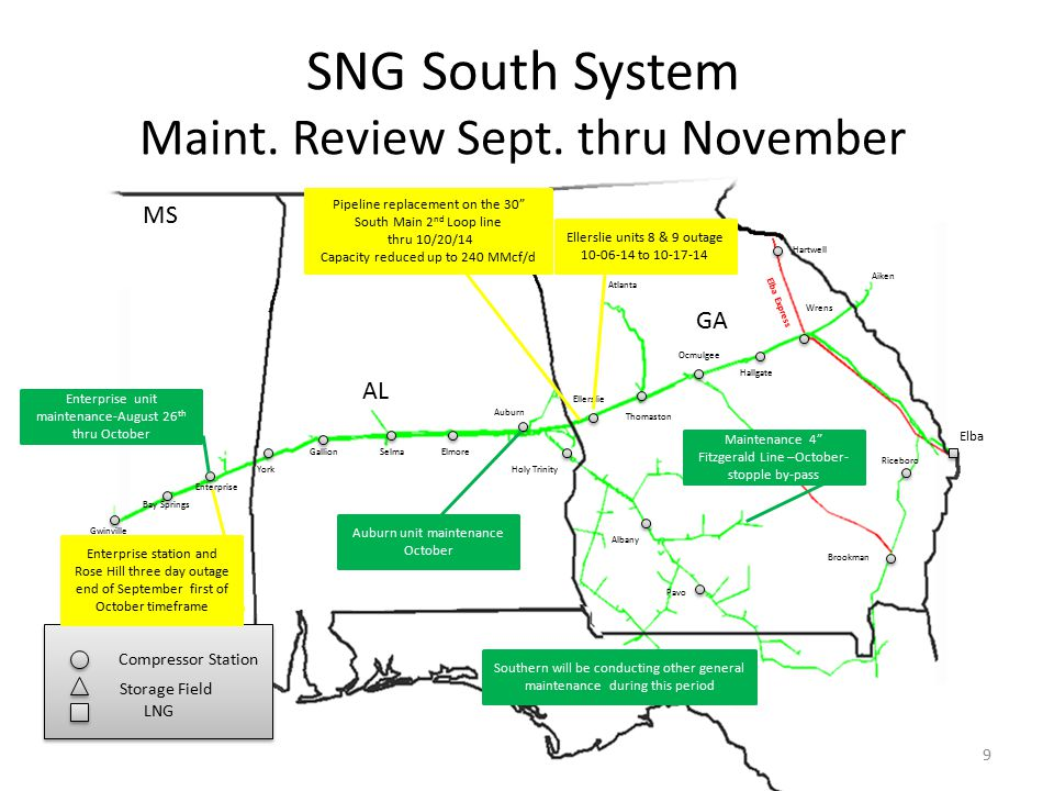 SNG South System Maint. Review Sept.