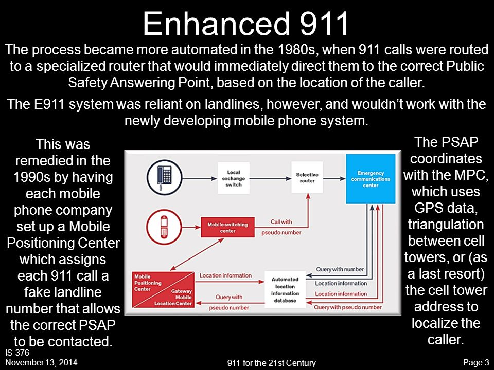 911 for the 21st Century IS 376 November 13, 2014 Page 2 Basic 911 Started in the 1960s on a community-by-community basis, 911 emergency calls originally were routed through the telephone exchange system to an emergency communications center (a Public Safety Answering Point), where a call taker would look up the appropriate emergency number in a book and route the call.