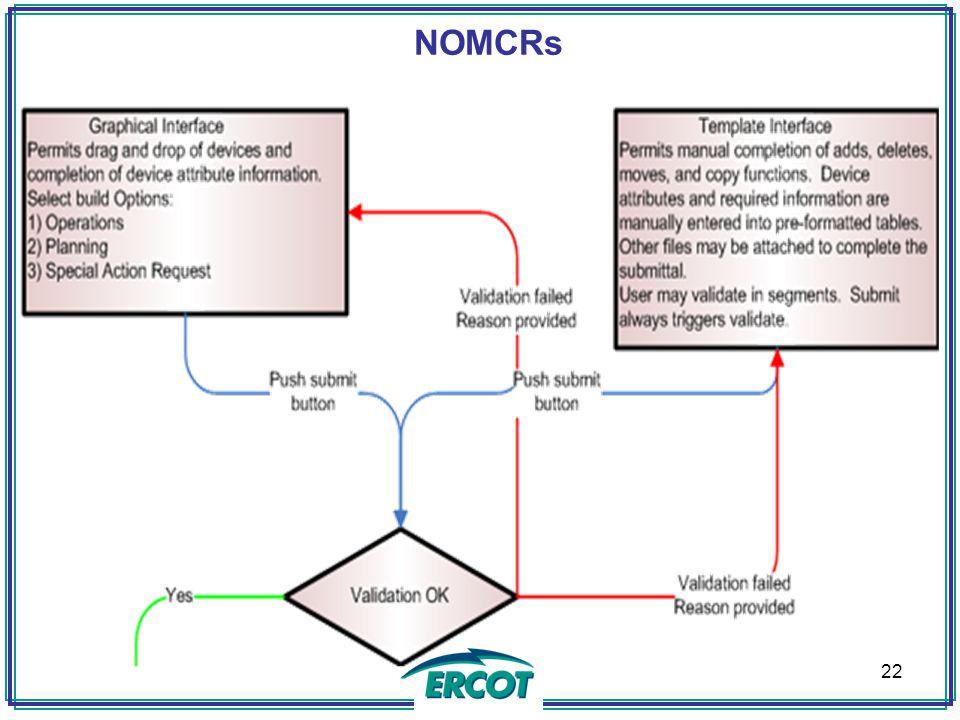 22 NOMCRs