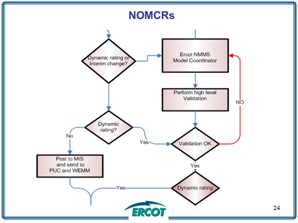 NOMCRs 24