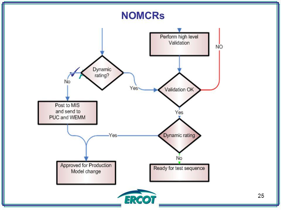 NOMCRs A 25