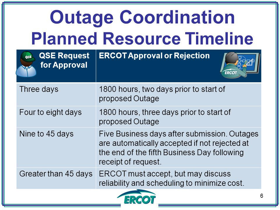 Outage Coordination Planned Resource Timeline QSE Request for Approval ERCOT Approval or Rejection Three days1800 hours, two days prior to start of pr