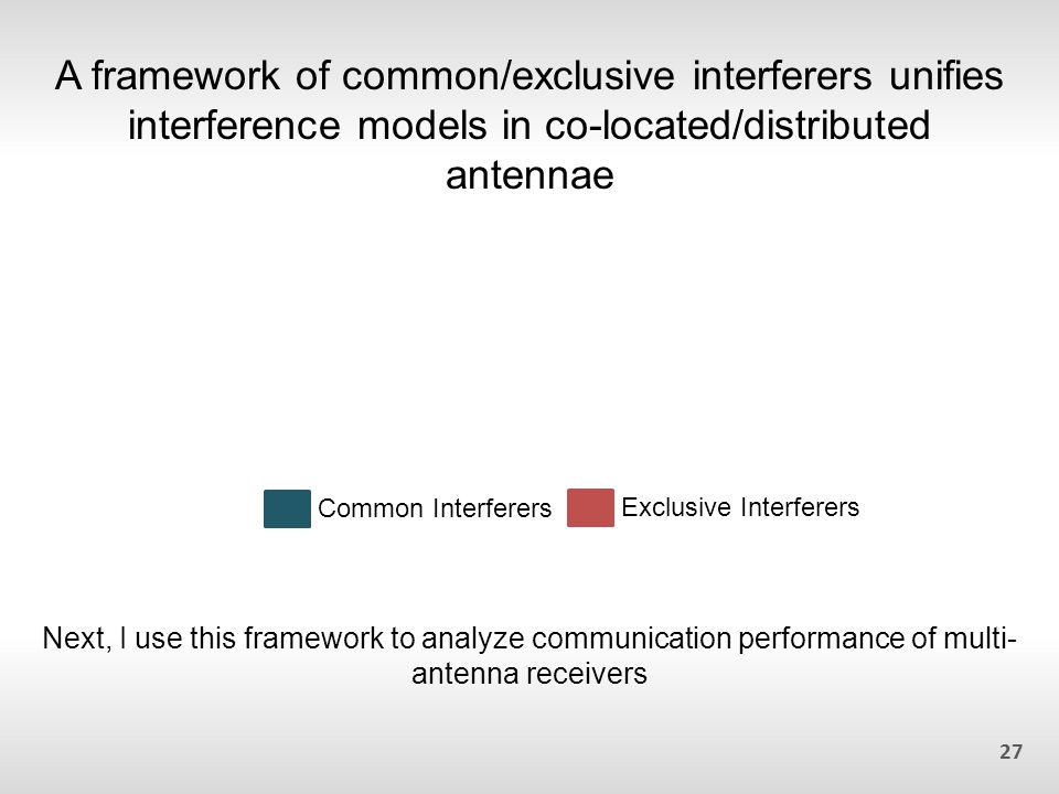 A framework of common/exclusive interferers unifies interference models in co-located/distributed antennae Next, I use this framework to analyze communication performance of multi- antenna receivers 27 Common Interferers Exclusive Interferers
