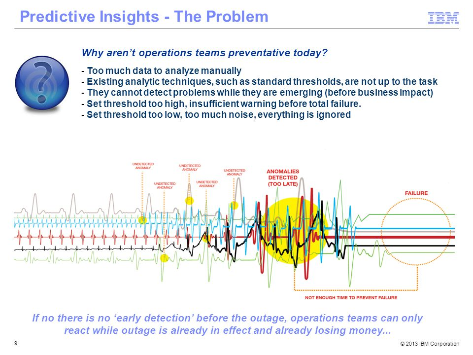 © 2013 IBM Corporation 9 Predictive Insights - The Problem If no there is no 'early detection' before the outage, operations teams can only react while outage is already in effect and already losing money...