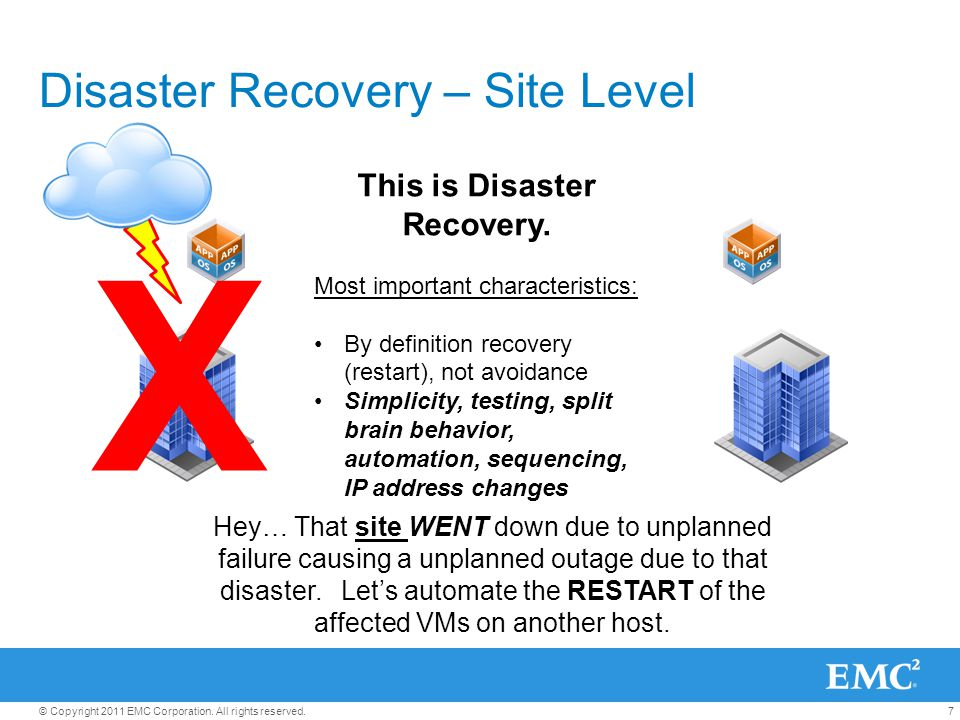 7© Copyright 2011 EMC Corporation. All rights reserved. Disaster Recovery – Site Level Hey… That site WENT down due to unplanned failure causing a unp