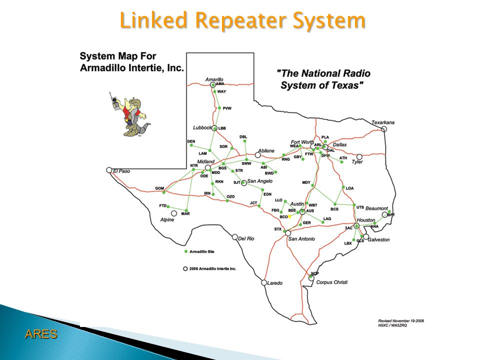 ARES Linked Repeater System