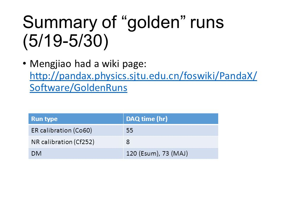 Summary of golden runs (5/19-5/30) Mengjiao had a wiki page: http://pandax.physics.sjtu.edu.cn/foswiki/PandaX/ Software/GoldenRuns http://pandax.physics.sjtu.edu.cn/foswiki/PandaX/ Software/GoldenRuns Run typeDAQ time (hr) ER calibration (Co60)55 NR calibration (Cf252)8 DM120 (Esum), 73 (MAJ)