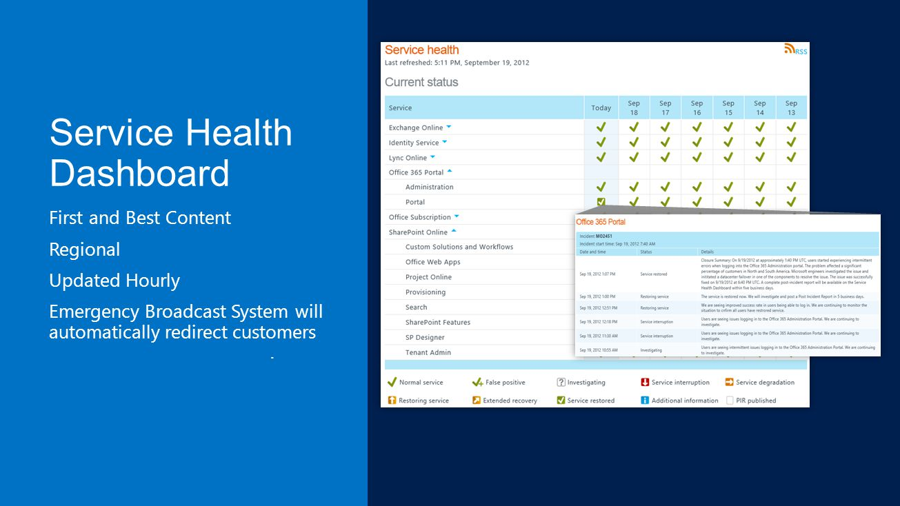 Service Health Dashboard First and Best Content Regional Updated Hourly Emergency Broadcast System will automatically redirect customers http://status.office365.com.