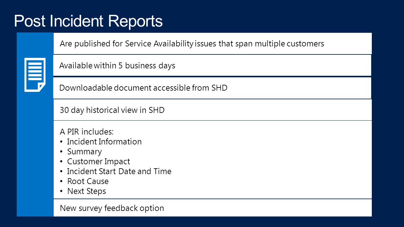 Are published for Service Availability issues that span multiple customers Available within 5 business days Downloadable document accessible from SHD A PIR includes: Incident Information Summary Customer Impact Incident Start Date and Time Root Cause Next Steps 30 day historical view in SHD New survey feedback option