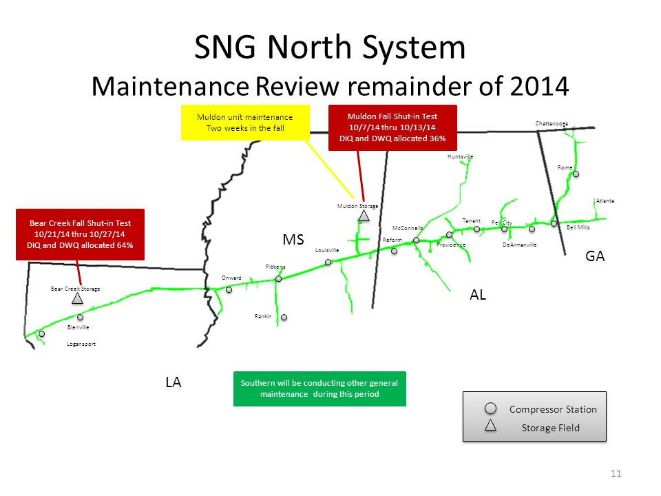 SNG North System Maintenance Review remainder of 2014 LA MS AL GA Logansport Bienville Bear Creek Storage Onward Pickens Rankin Louisville Muldon Storage Reform McConnells Providence Tarrant Pell City DeArmanville Bell Mills Rome Compressor Station Storage Field Compressor Station Storage Field Huntsville Chattanooga Atlanta Bear Creek Fall Shut-in Test 10/21/14 thru 10/27/14 DIQ and DWQ allocated 64% Muldon Fall Shut-in Test 10/7/14 thru 10/13/14 DIQ and DWQ allocated 36% 11 Southern will be conducting other general maintenance during this period Muldon unit maintenance Two weeks in the fall