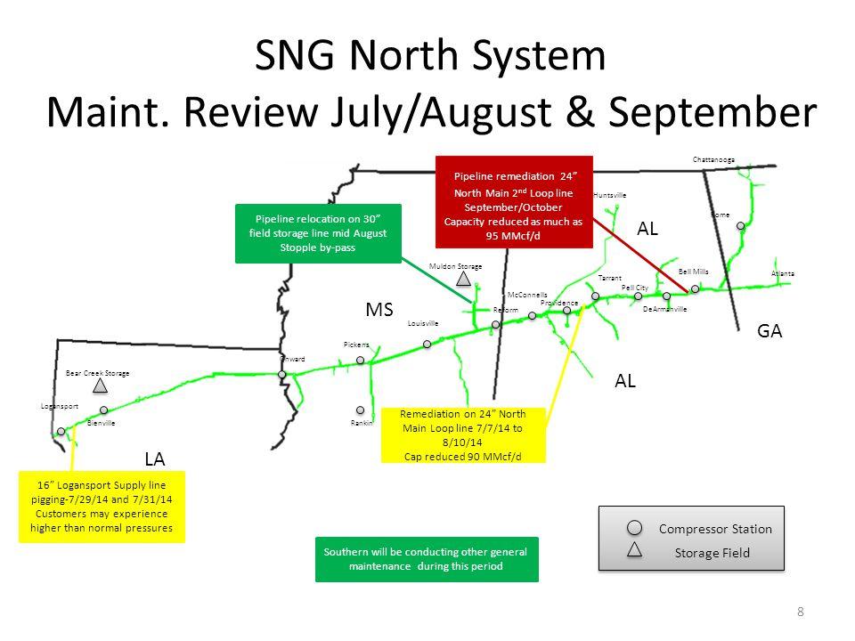 SNG North System Maint. Review July/August & September LA MS AL GA Logansport Bienville Bear Creek Storage Onward Pickens Rankin Louisville Muldon Sto