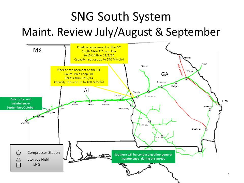SNG South La.System Maint.