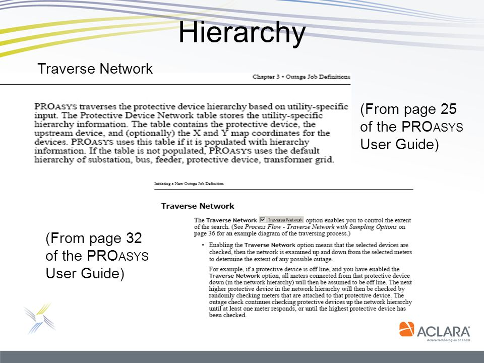 (From page 32 of the PRO ASYS User Guide) Hierarchy Traverse Network (From page 25 of the PRO ASYS User Guide)