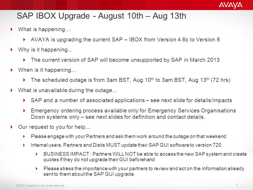 © 2011 Avaya Inc. All rights reserved.