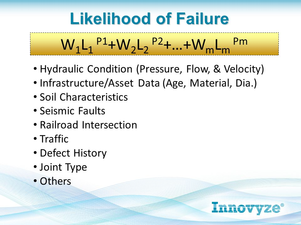 Likelihood of Failure W 1 L 1 P1 +W 2 L 2 P2 +…+W m L m Pm Hydraulic Condition (Pressure, Flow, & Velocity) Infrastructure/Asset Data (Age, Material,