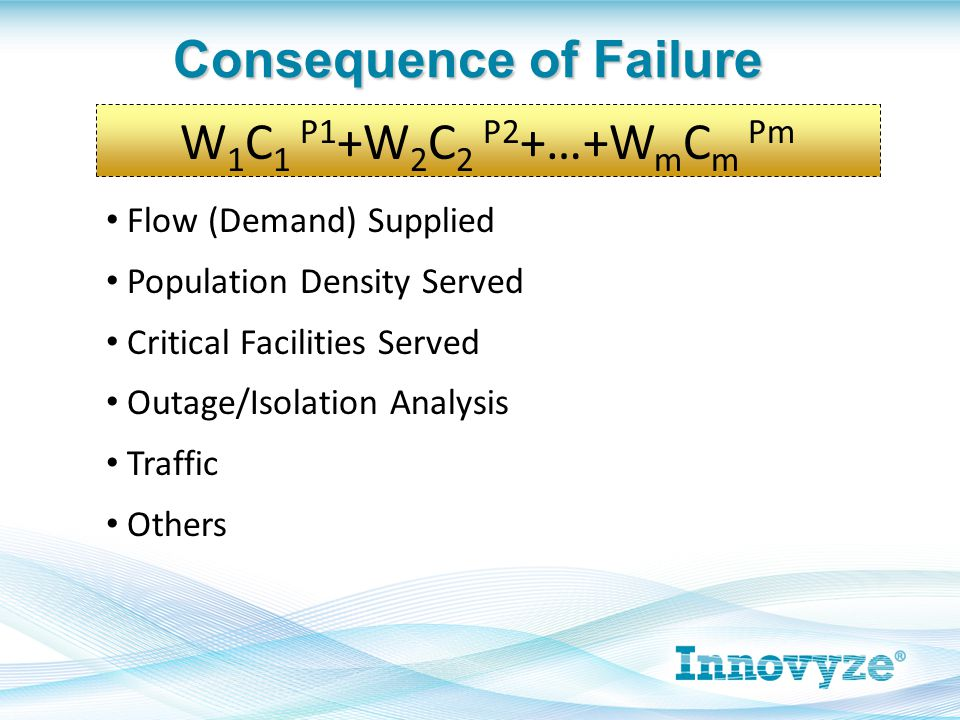 Consequence of Failure W 1 C 1 P1 +W 2 C 2 P2 +…+W m C m Pm Flow (Demand) Supplied Population Density Served Critical Facilities Served Outage/Isolati