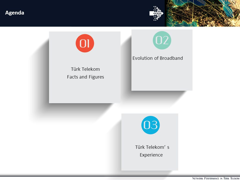 −Türk Telekom Facts and Figures −Evolution of Broadband −Türk Telekom' s Experience Agenda Türk Telekom Facts and Figures Evolution of Broadband Türk Telekom' s Experience