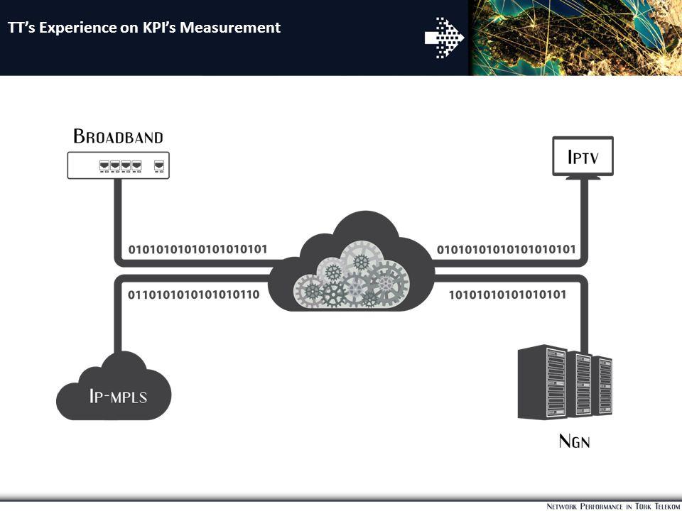 TT's Experience on KPI's Measurement