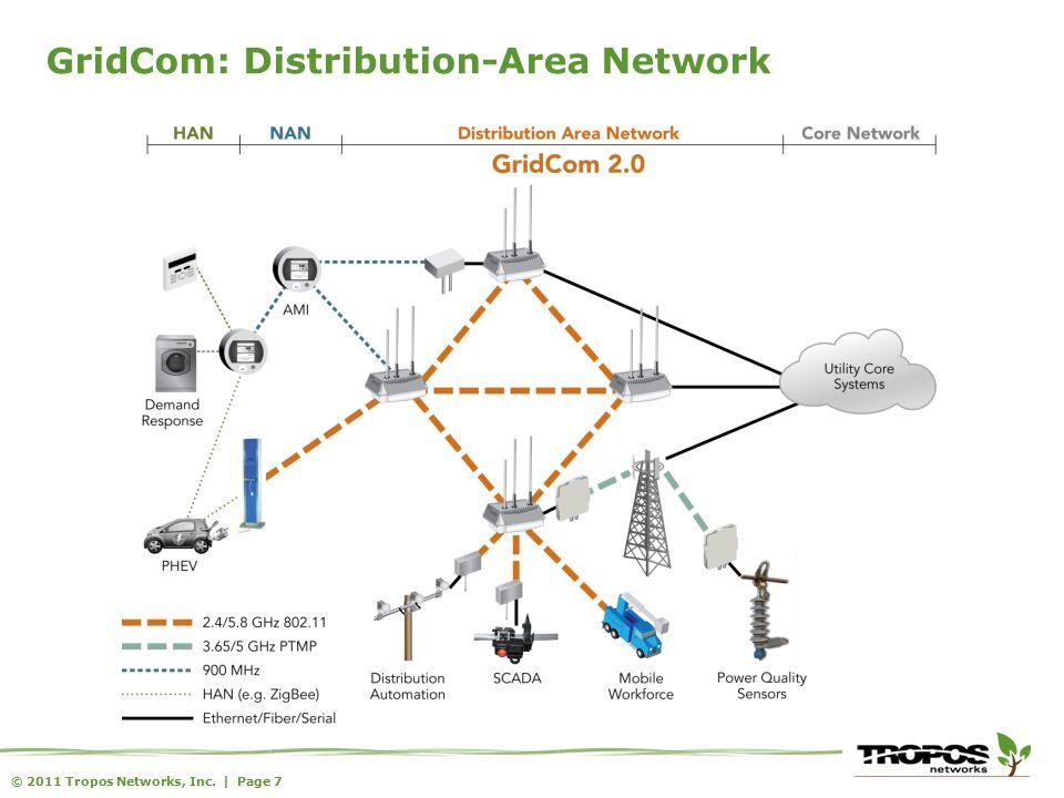 © 2011 Tropos Networks, Inc. | Page 7 GridCom: Distribution-Area Network