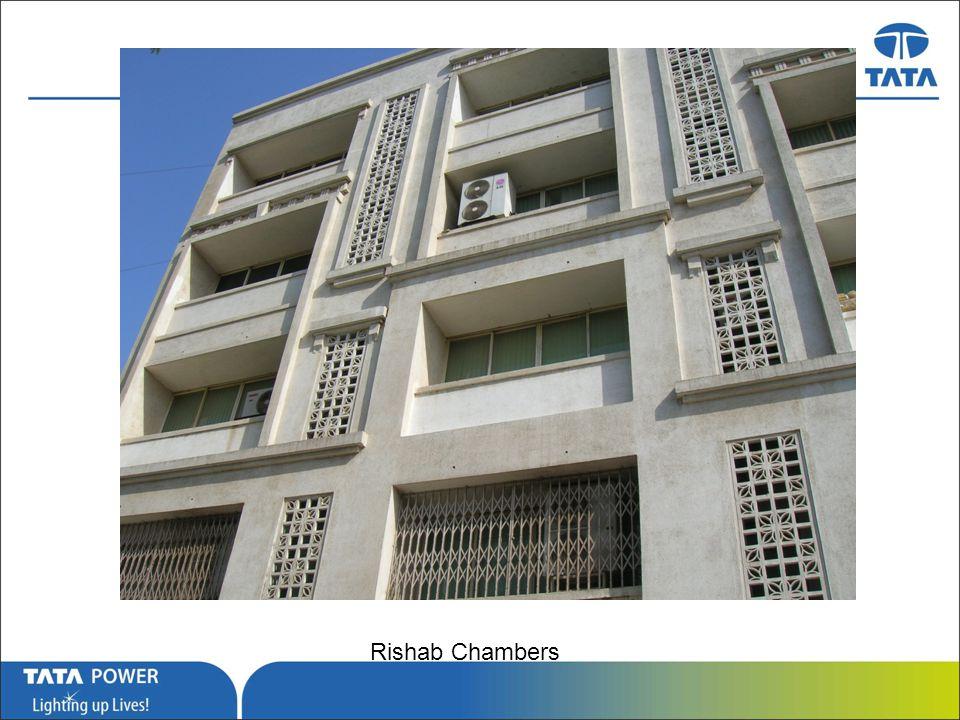 …Message Box ( Arial, Font size 18 Bold) Rishab Chambers