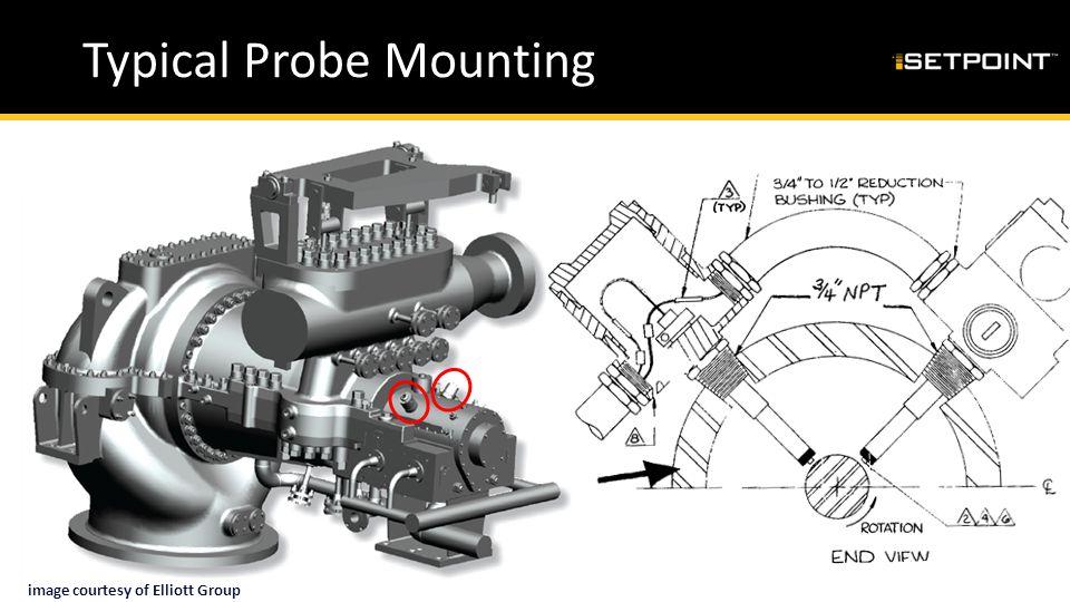 Typical Probe Mounting image courtesy of Elliott Group