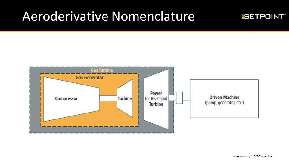 Aeroderivative Nomenclature (Image courtesy of ORBIT magazine)