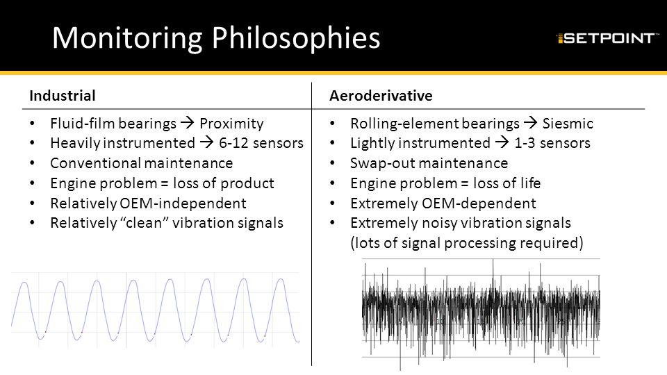 Monitoring Philosophies IndustrialAeroderivative Fluid-film bearings  Proximity Heavily instrumented  6-12 sensors Conventional maintenance Engine p