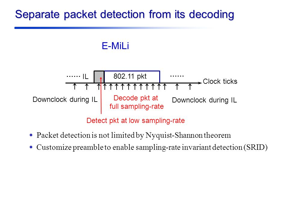 Separate packet detection from its decoding E-MiLi 802.11 pkt Clock ticks IL …… Decode pkt at full sampling-rate Packet detection is not limited by Nyquist-Shannon theorem Customize preamble to enable sampling-rate invariant detection (SRID) Downclock during IL Detect pkt at low sampling-rate …… Downclock during IL
