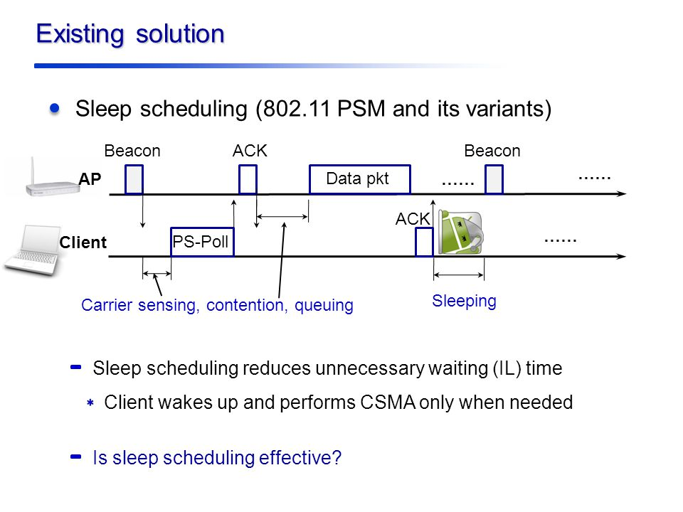 Existing solution Sleep scheduling (802.11 PSM and its variants) Is sleep scheduling effective.