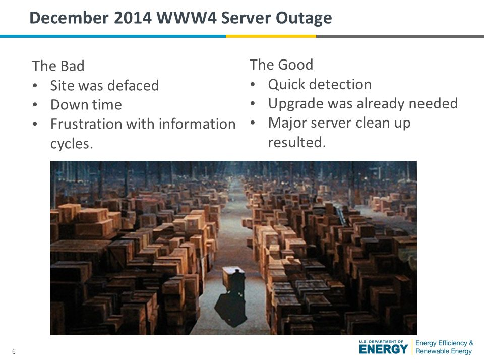 6 December 2014 WWW4 Server Outage The Good Quick detection Upgrade was already needed Major server clean up resulted.