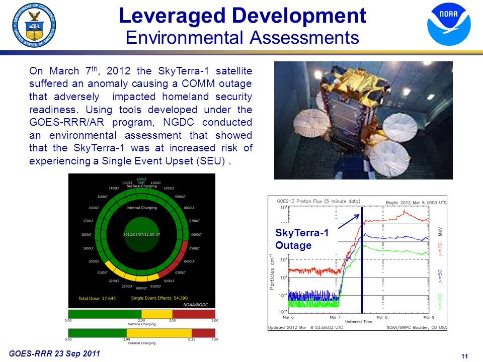 11 GOES-RRR 23 Sep 2011 Leveraged Development Environmental Assessments On March 7 th, 2012 the SkyTerra-1 satellite suffered an anomaly causing a COMM outage that adversely impacted homeland security readiness.