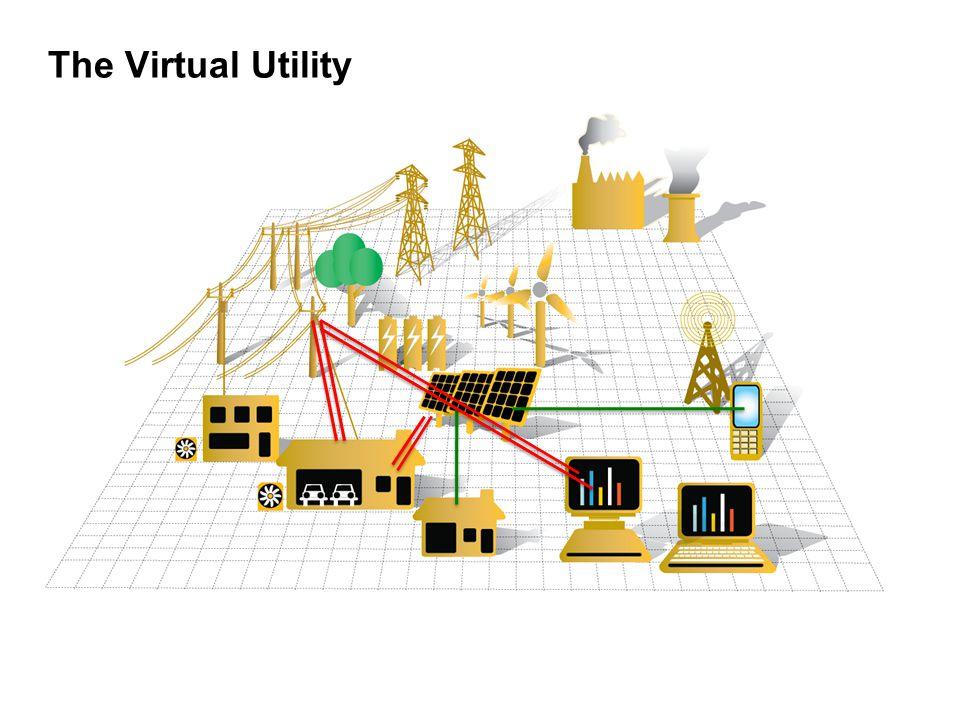 The Virtual Utility