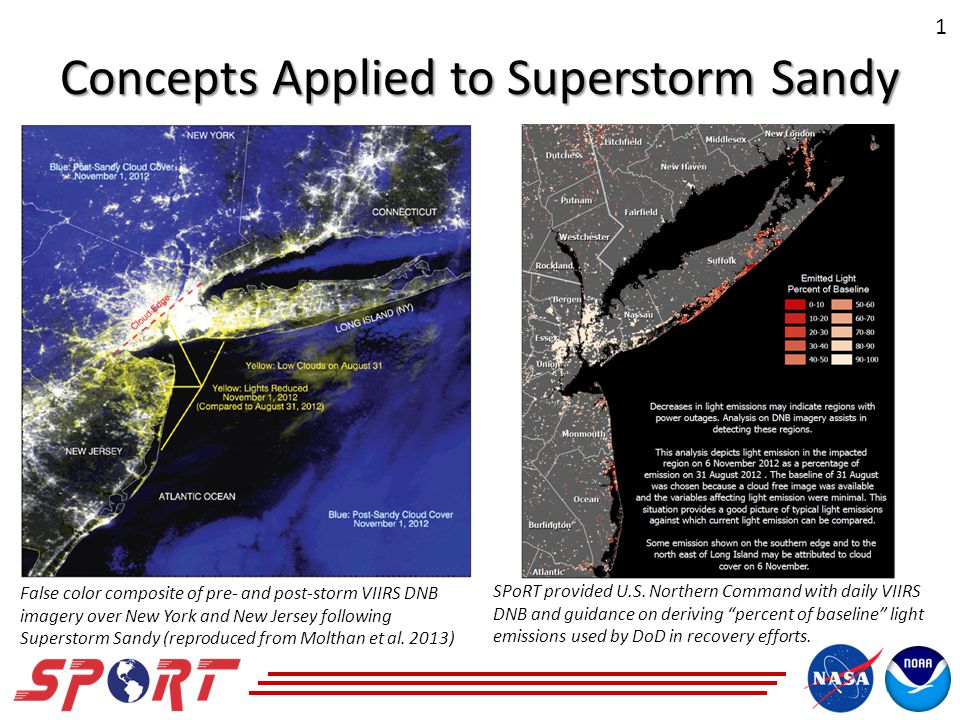 Concepts Applied to Superstorm Sandy 1 False color composite of pre- and post-storm VIIRS DNB imagery over New York and New Jersey following Superstorm Sandy (reproduced from Molthan et al.