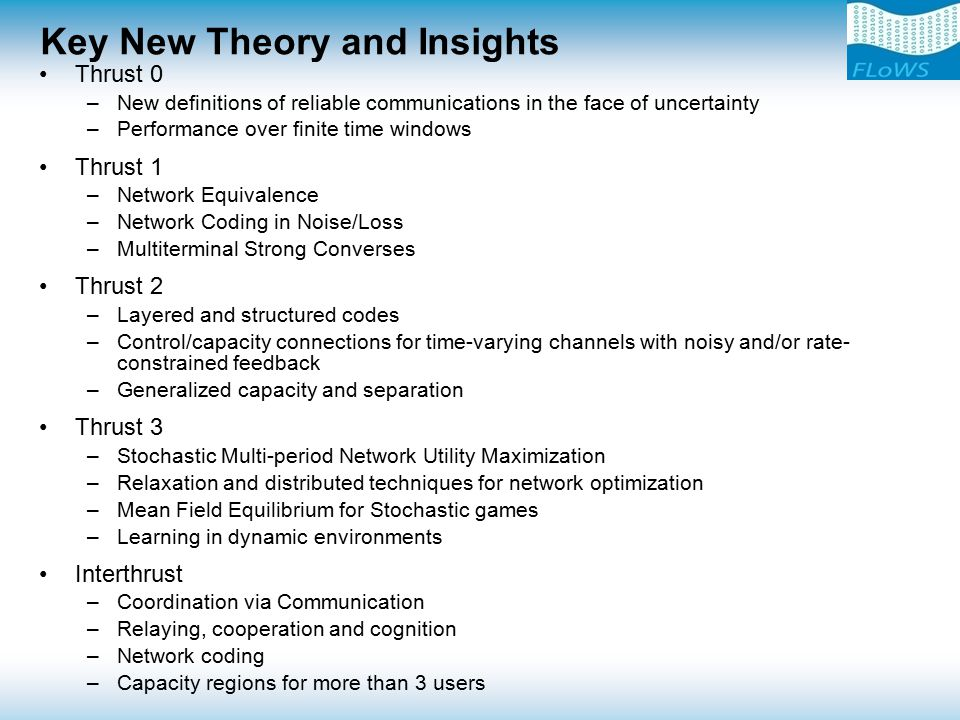 Key New Theory and Insights Thrust 0 –New definitions of reliable communications in the face of uncertainty –Performance over finite time windows Thrust 1 –Network Equivalence –Network Coding in Noise/Loss –Multiterminal Strong Converses Thrust 2 –Layered and structured codes –Control/capacity connections for time-varying channels with noisy and/or rate- constrained feedback –Generalized capacity and separation Thrust 3 –Stochastic Multi-period Network Utility Maximization –Relaxation and distributed techniques for network optimization –Mean Field Equilibrium for Stochastic games –Learning in dynamic environments Interthrust –Coordination via Communication –Relaying, cooperation and cognition –Network coding –Capacity regions for more than 3 users