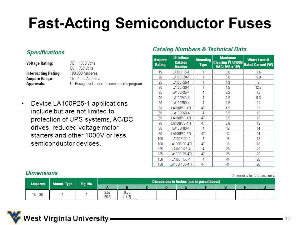 Fast-Acting Semiconductor Fuses 12 West Virginia University Device LA100P25-1 applications include but are not limited to protection of UPS systems, AC/DC drives, reduced voltage motor starters and other 1000V or less semiconductor devices.