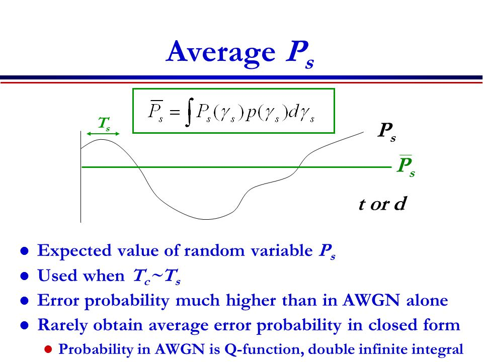 Average P s Expected value of random variable P s Used when T c ~T s Error probability much higher than in AWGN alone Rarely obtain average error prob