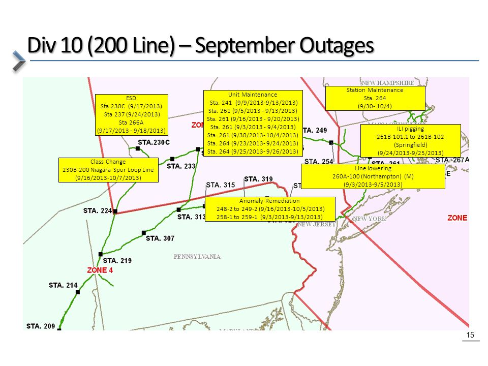 15 Div 10 (200 Line) – September Outages Unit Maintenance Sta.